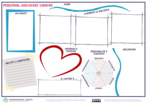 personal discovery canvas 1