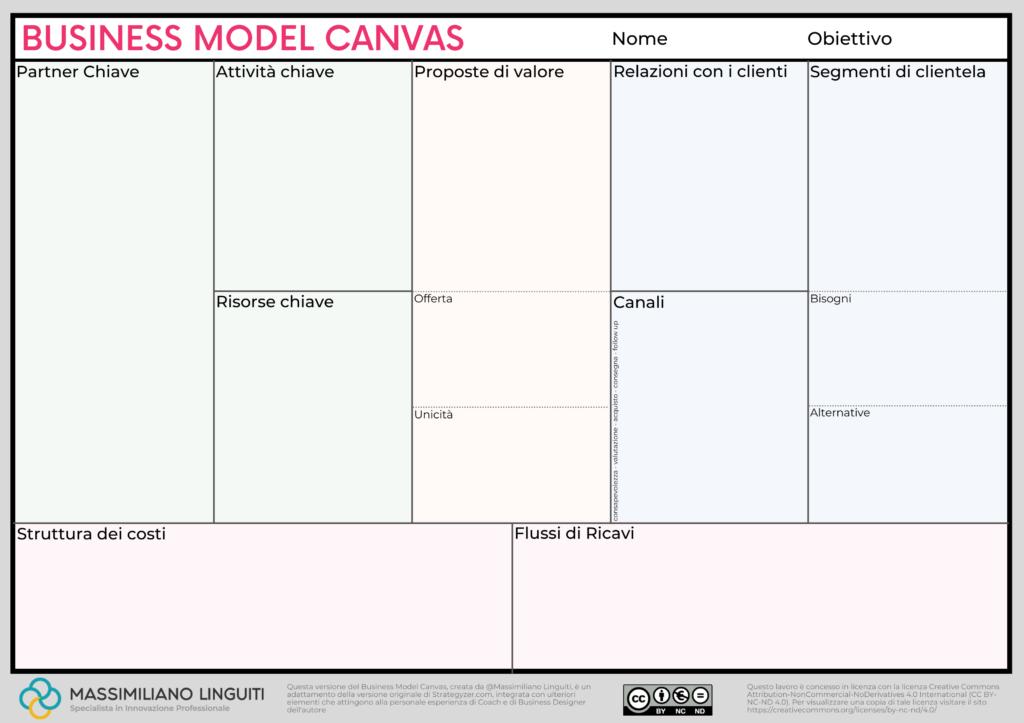 business model canvas rev apr 2021 1