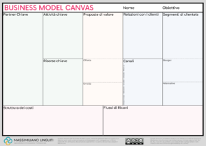 business model canvas rev apr 2021