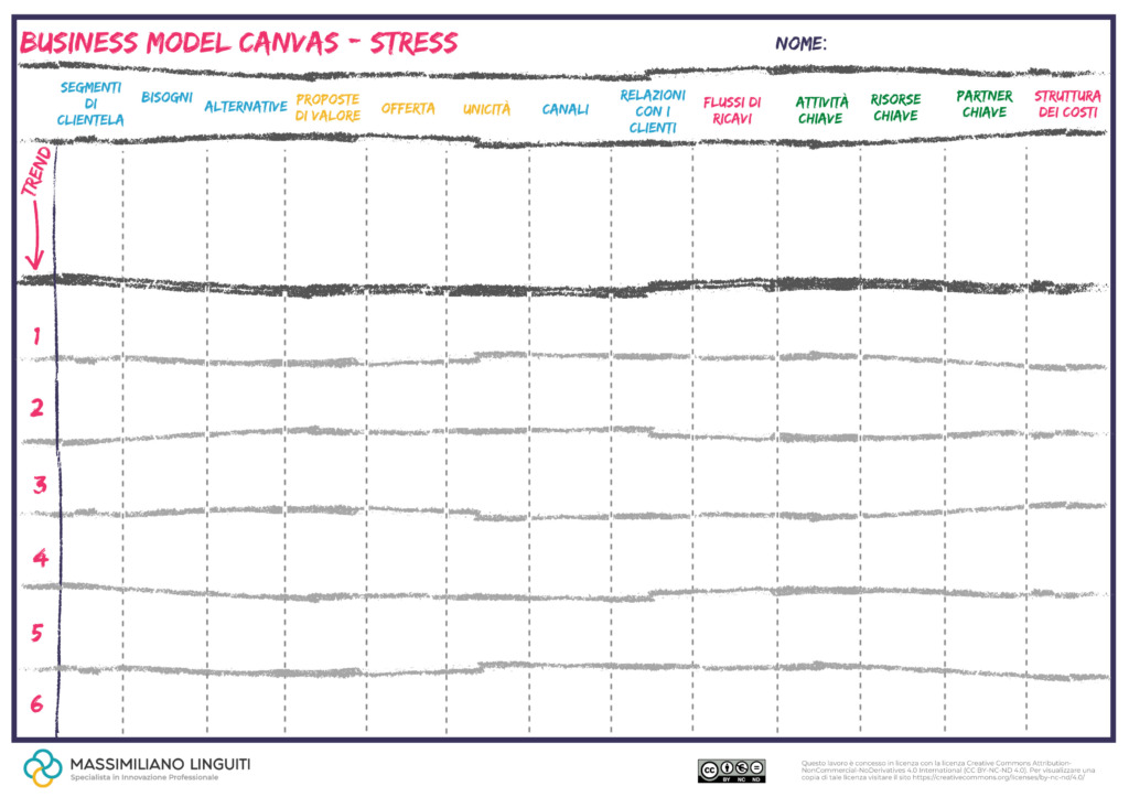 business model canvas stress 1