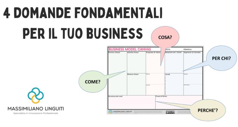4 domande fondamentali per rilanciare il tuo business